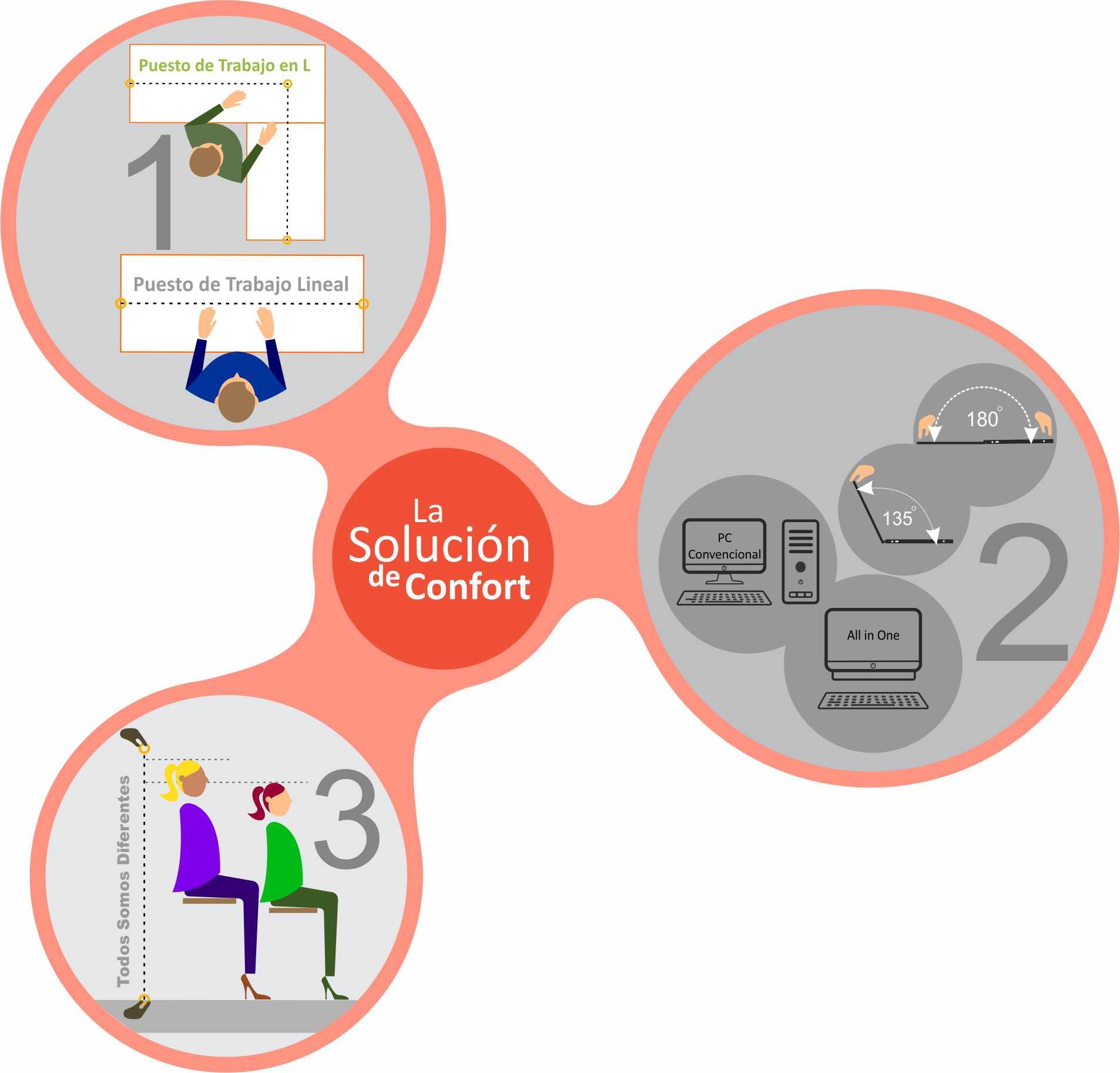 infografia-3-tips-para-elegir-la-solucion-de-confort